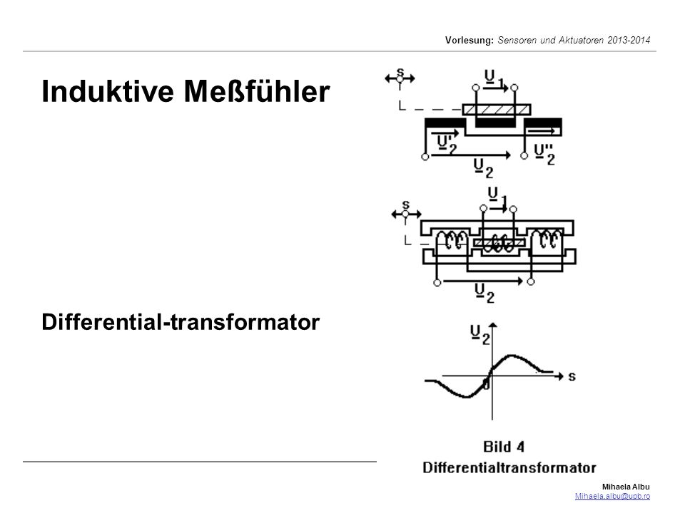 Induktive Meßfühler Differential-transformator