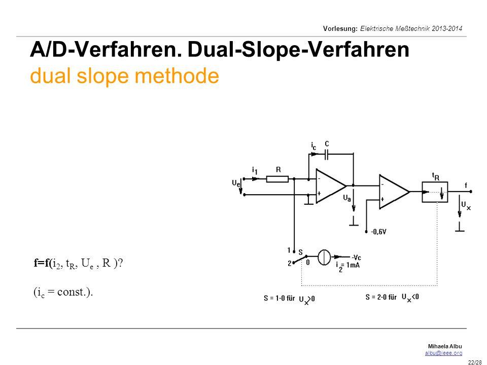 A/D-Verfahren. Dual-Slope-Verfahren dual slope methode