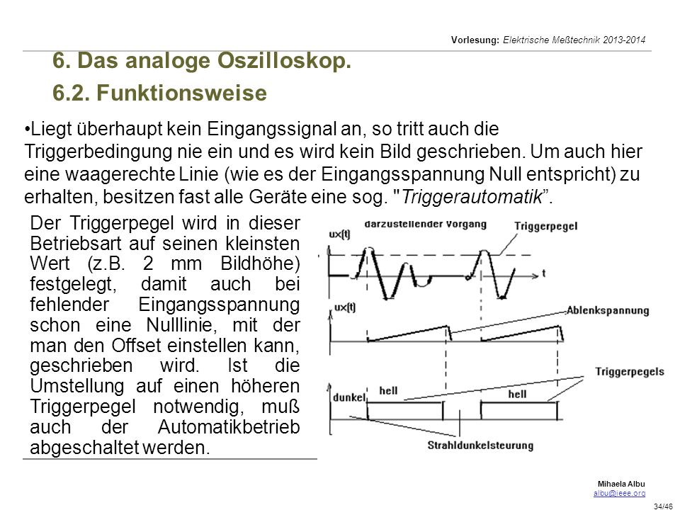6. Das analoge Oszilloskop. 6.2. Funktionsweise