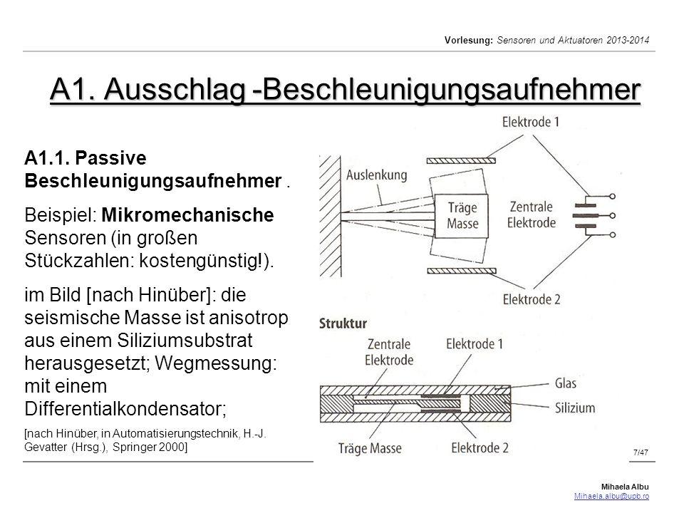 A1. Ausschlag -Beschleunigungsaufnehmer