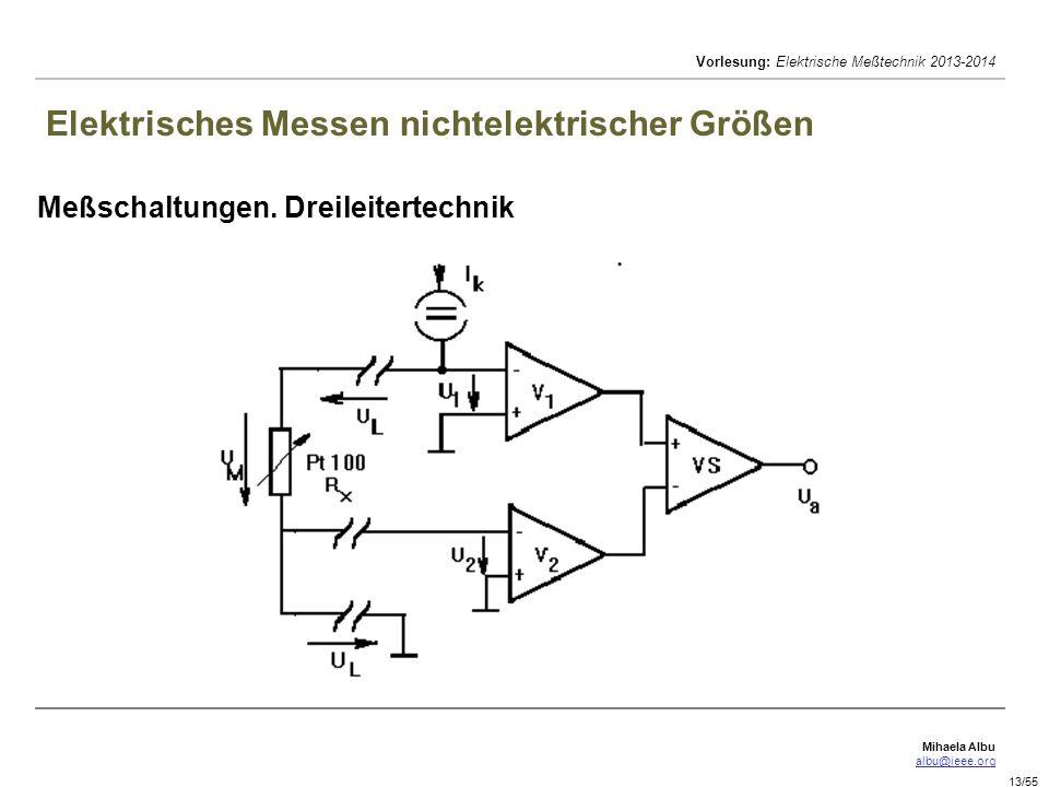 Elektrisches Messen nichtelektrischer Größen