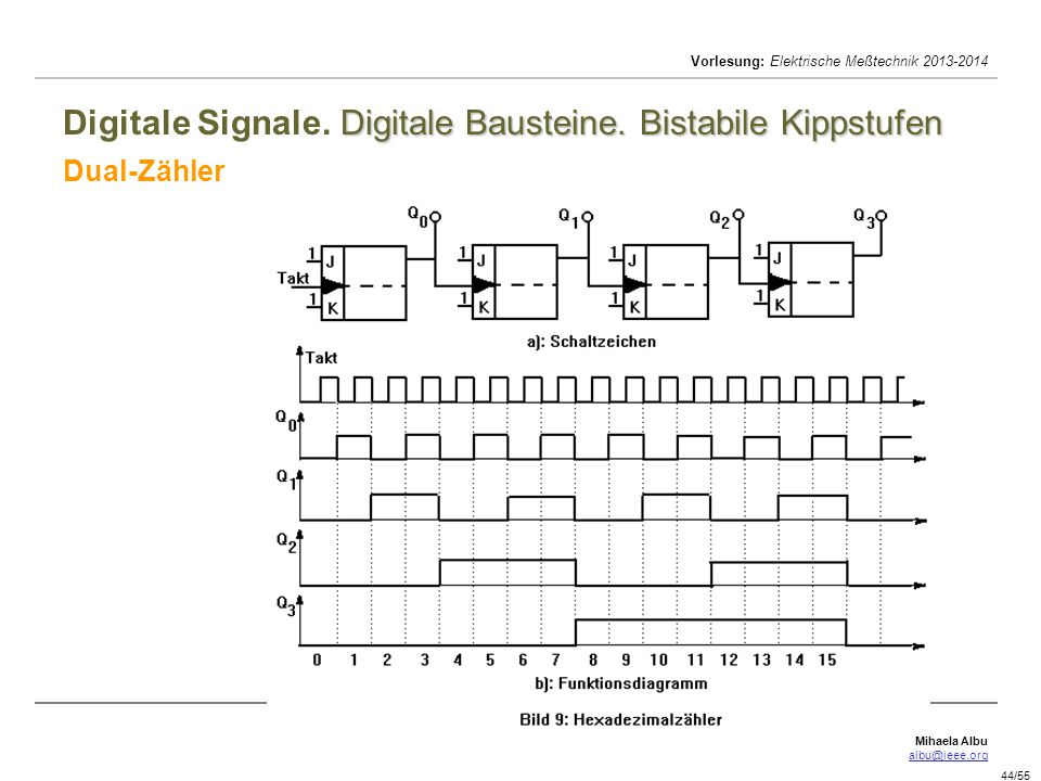 Digitale Signale. Digitale Bausteine. Bistabile Kippstufen
