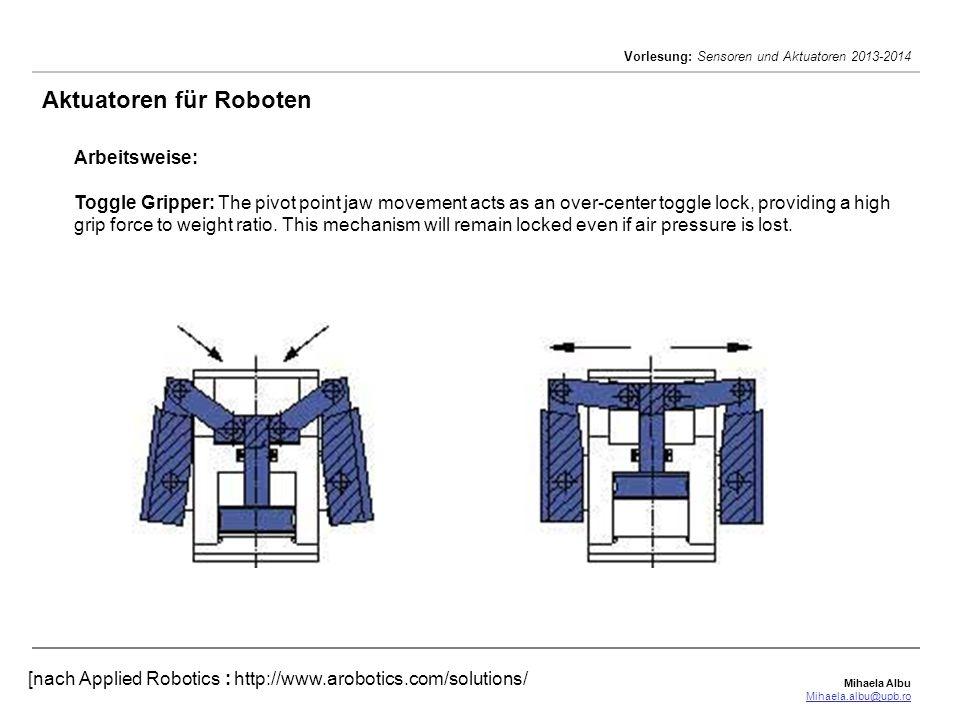 Aktuatoren für Roboten