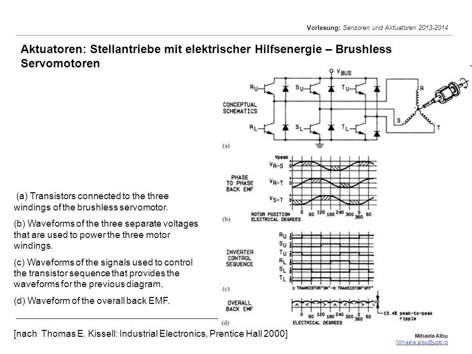 Aktuatoren: Stellantriebe mit elektrischer Hilfsenergie – Brushless Servomotoren