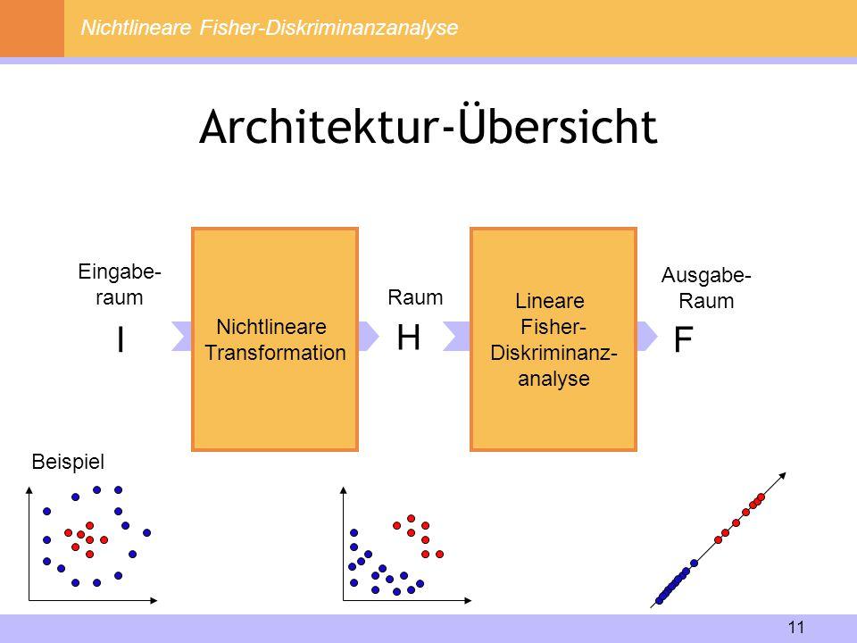 Architektur-Übersicht