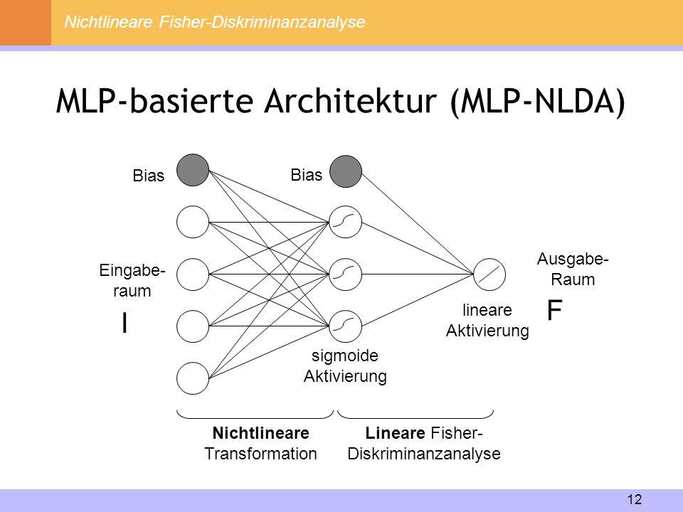 MLP-basierte Architektur (MLP-NLDA)