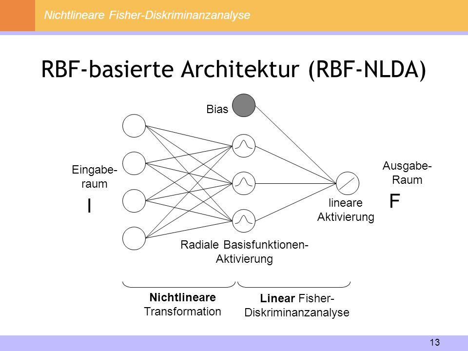 RBF-basierte Architektur (RBF-NLDA)
