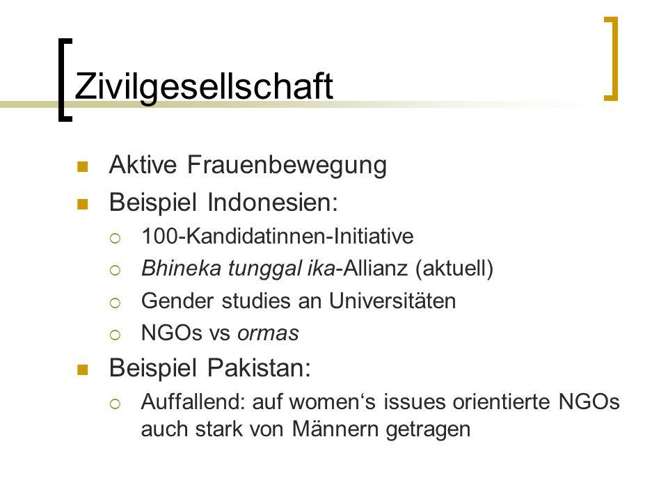 Zivilgesellschaft Aktive Frauenbewegung Beispiel Indonesien: