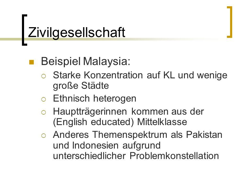 Zivilgesellschaft Beispiel Malaysia: