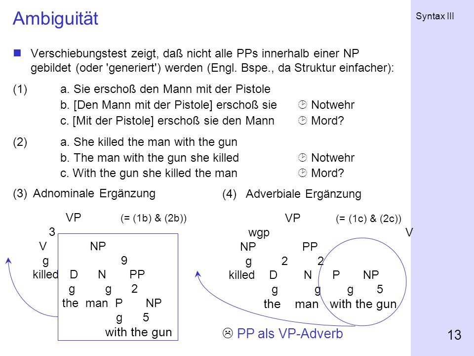 Ambiguität  PP als VP-Adverb the man with the gun with the gun