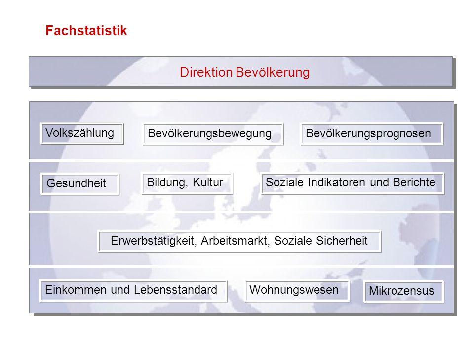 Direktion Bevölkerung