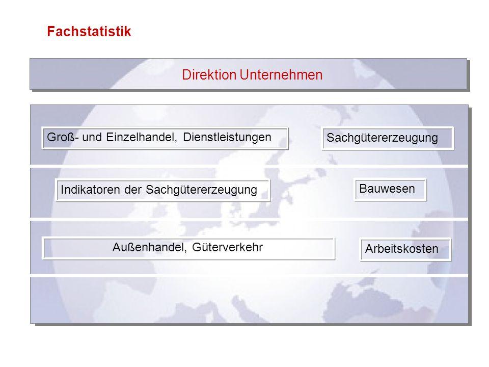 Direktion Unternehmen