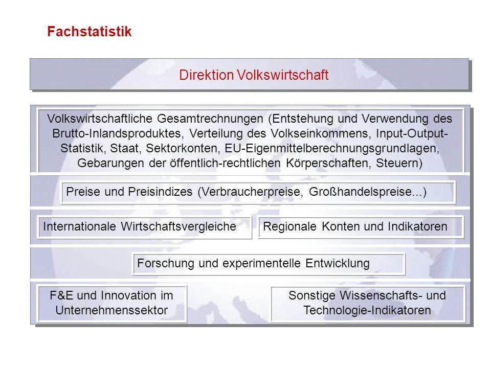 Direktion Volkswirtschaft