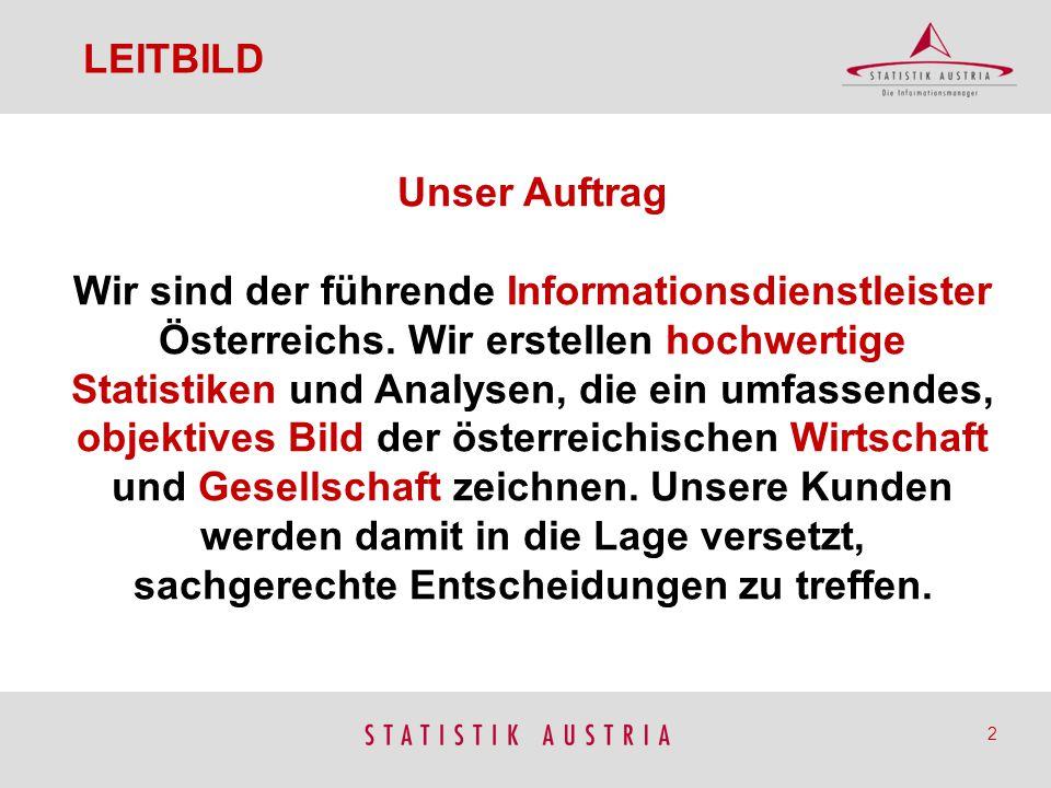 LEITBILD Unser Auftrag