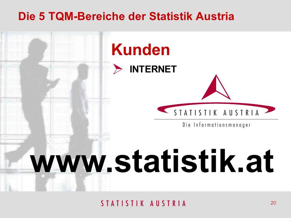 www.statistik.at Kunden Die 5 TQM-Bereiche der Statistik Austria