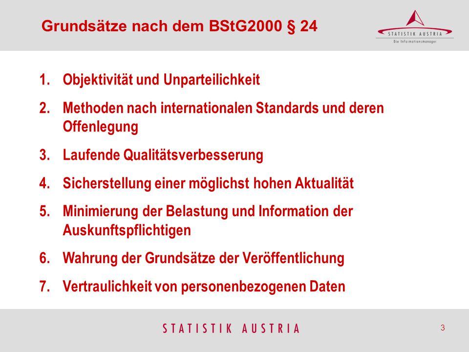 Grundsätze nach dem BStG2000 § 24