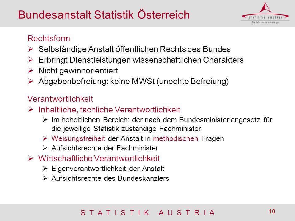 Bundesanstalt Statistik Österreich