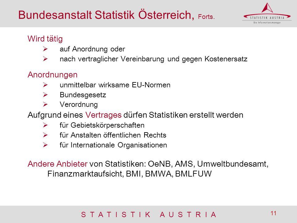 Bundesanstalt Statistik Österreich, Forts.