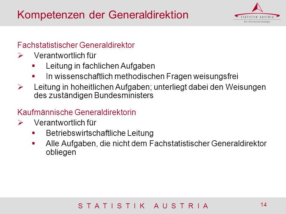 Kompetenzen der Generaldirektion