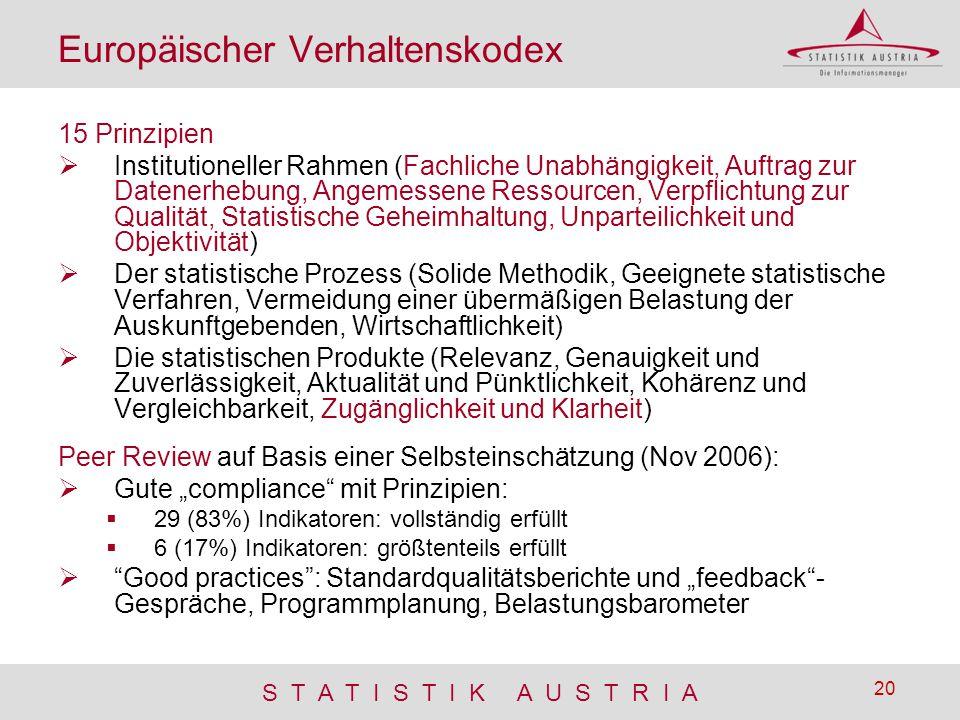 Europäischer Verhaltenskodex