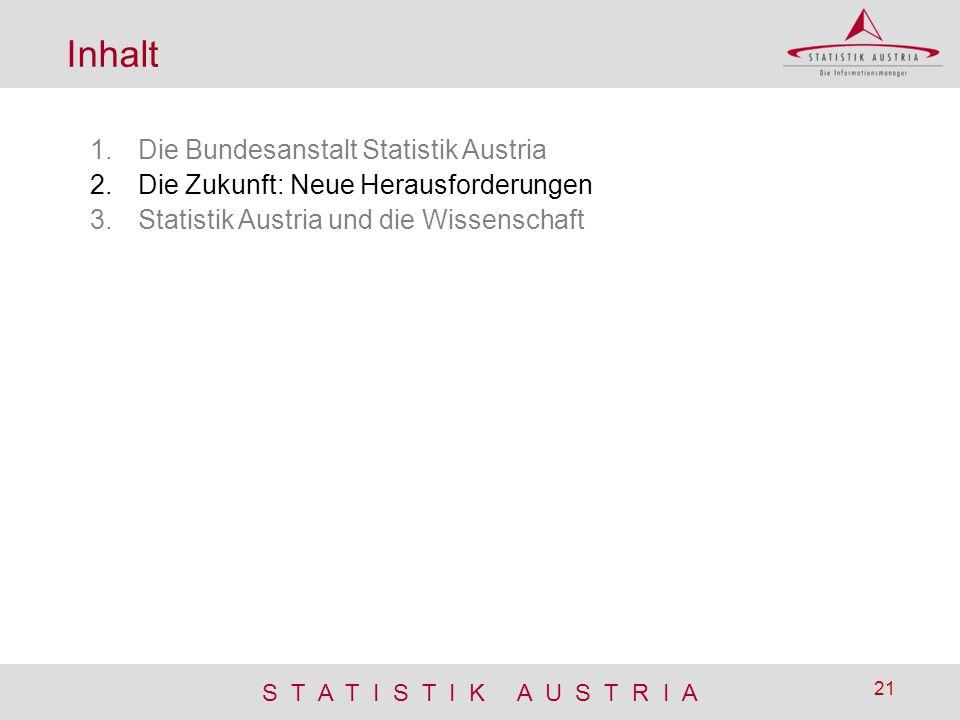 Inhalt Die Bundesanstalt Statistik Austria