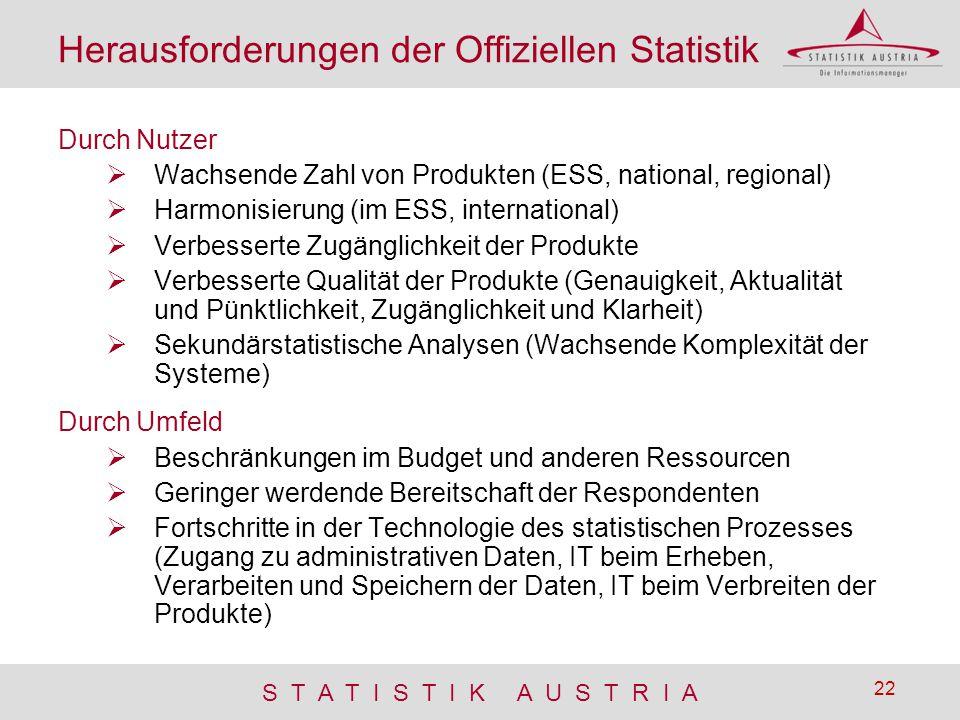 Herausforderungen der Offiziellen Statistik