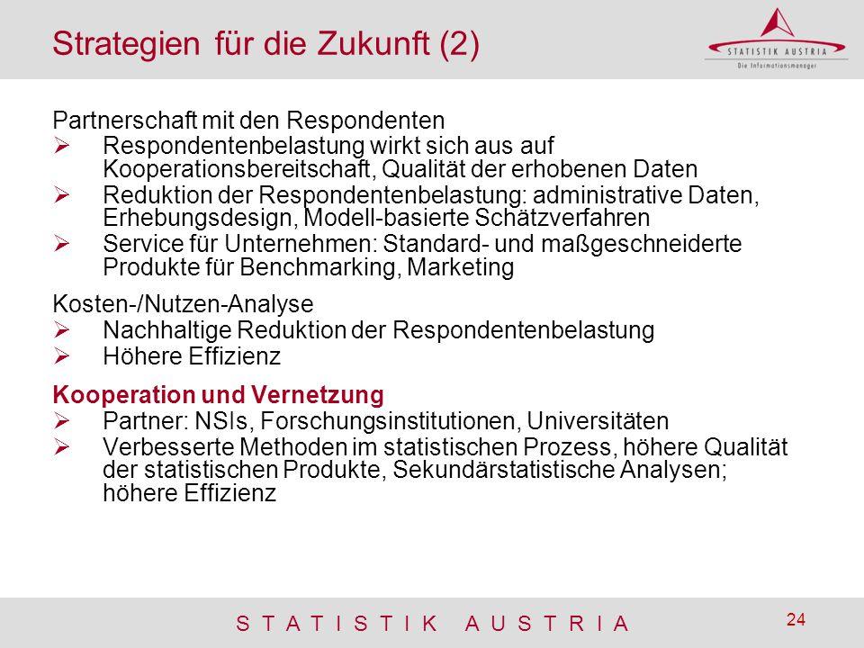 Strategien für die Zukunft (2)