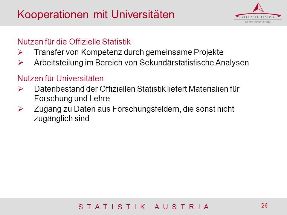 Kooperationen mit Universitäten