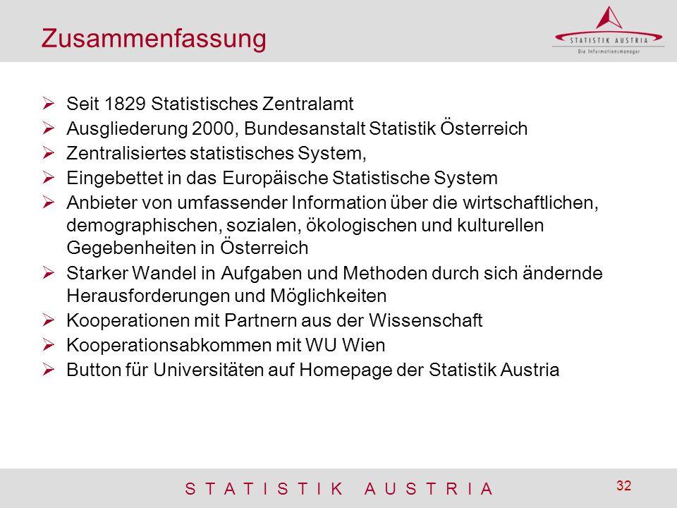 Zusammenfassung Seit 1829 Statistisches Zentralamt
