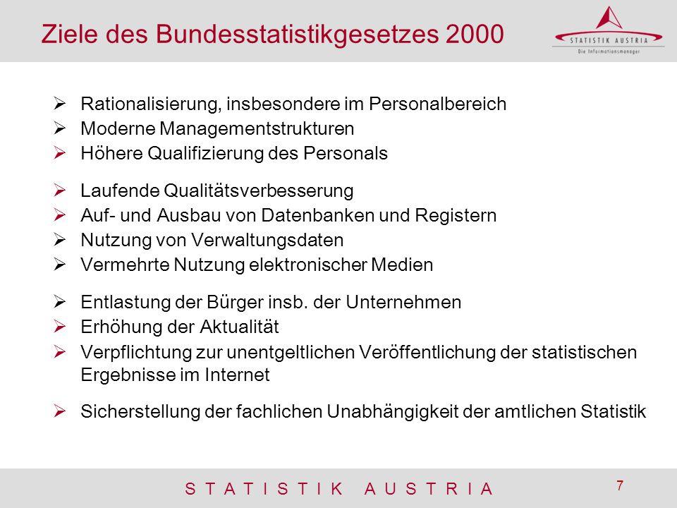 Ziele des Bundesstatistikgesetzes 2000