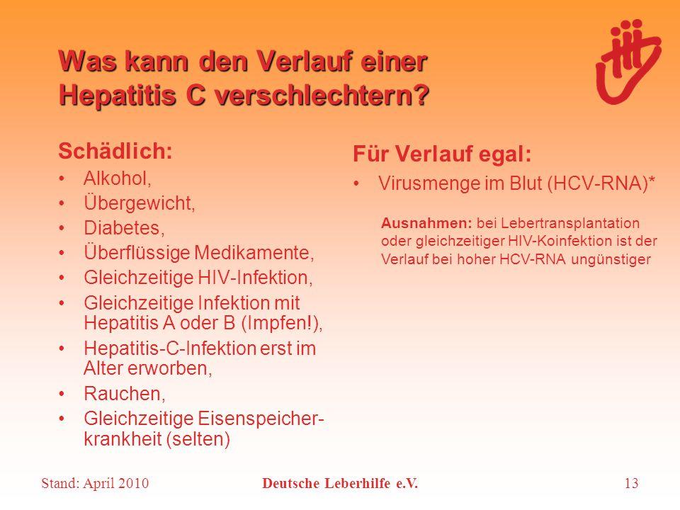 Was kann den Verlauf einer Hepatitis C verschlechtern