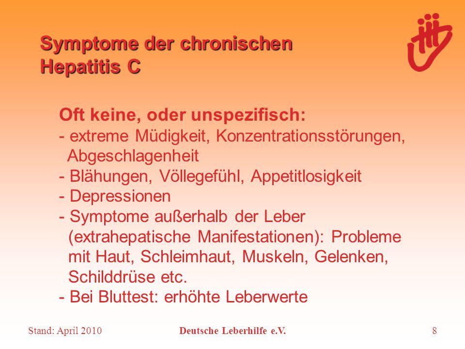 Symptome der chronischen Hepatitis C
