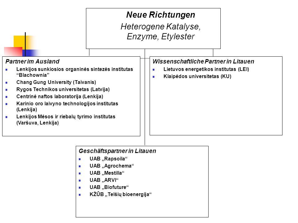 Heterogene Katalyse, Enzyme, Etylester