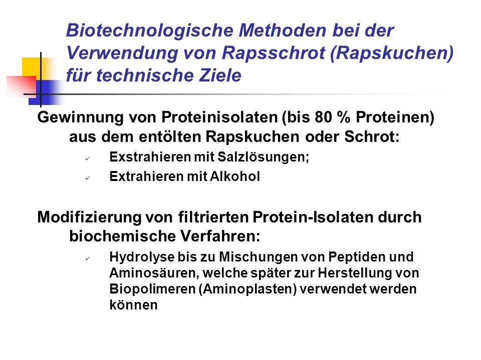 Biotechnologische Methoden bei der Verwendung von Rapsschrot (Rapskuchen) für technische Ziele