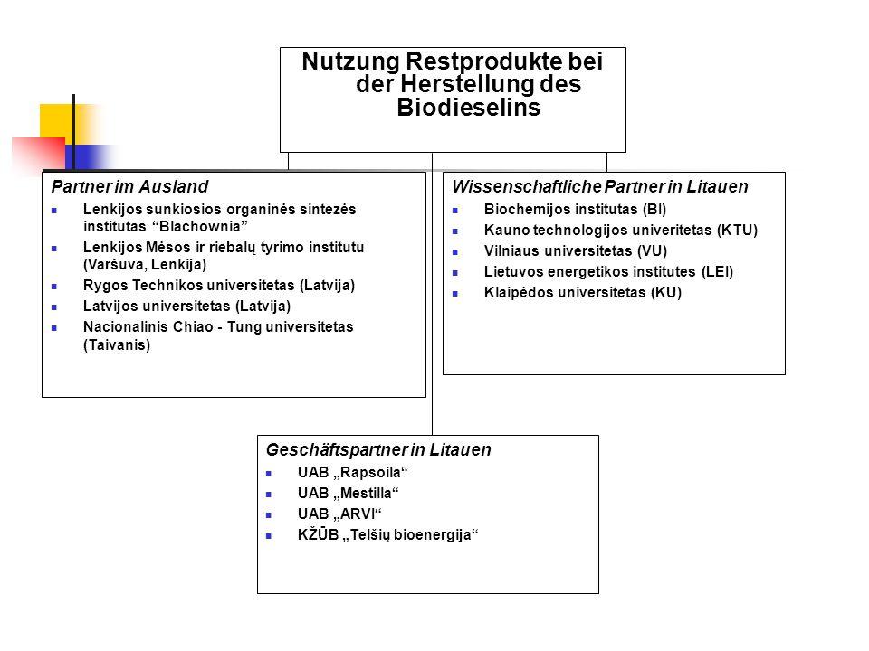 Nutzung Restprodukte bei der Herstellung des Biodieselins