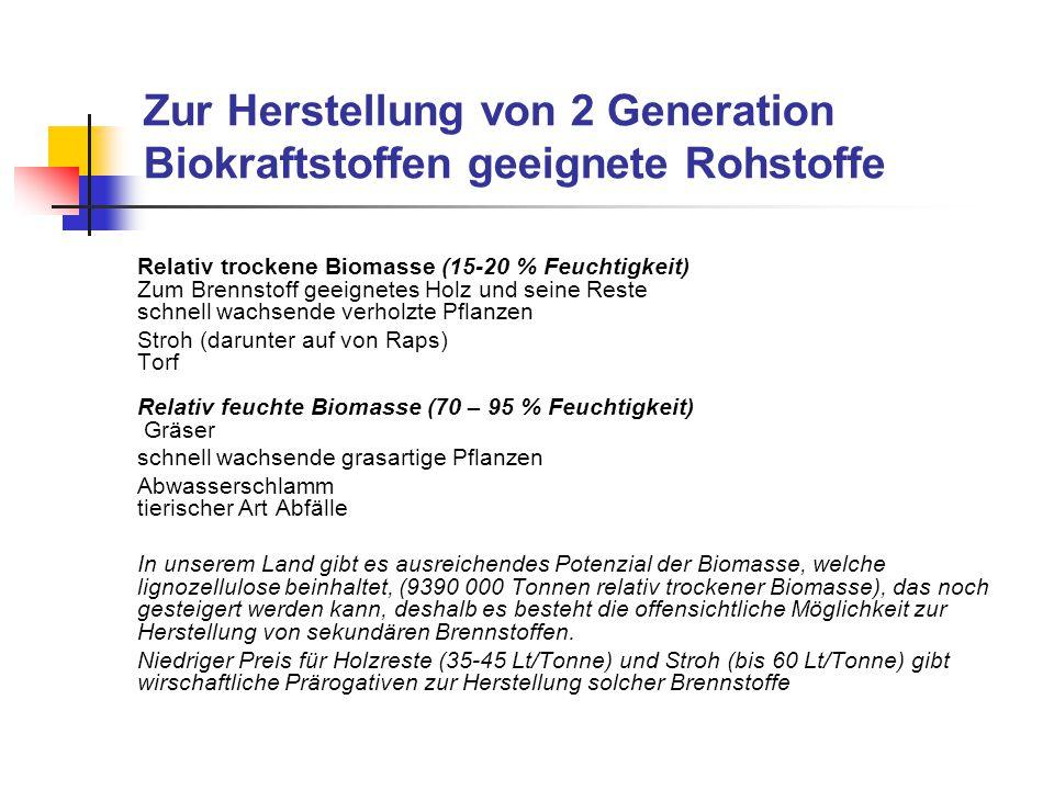 Zur Herstellung von 2 Generation Biokraftstoffen geeignete Rohstoffe