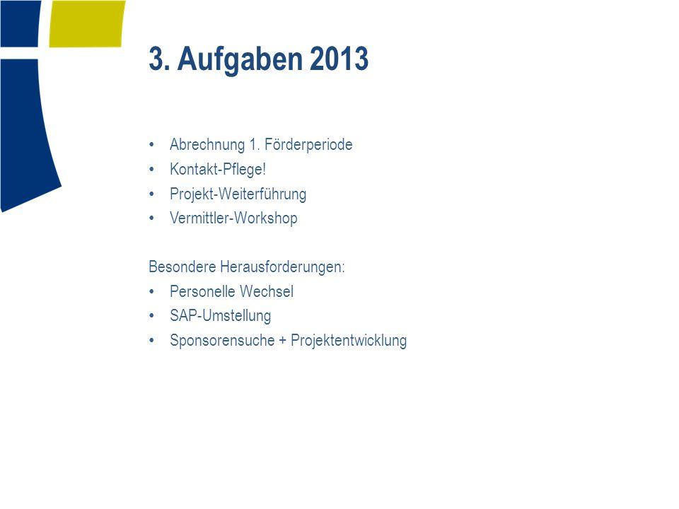 3. Aufgaben 2013 Abrechnung 1. Förderperiode Kontakt-Pflege!