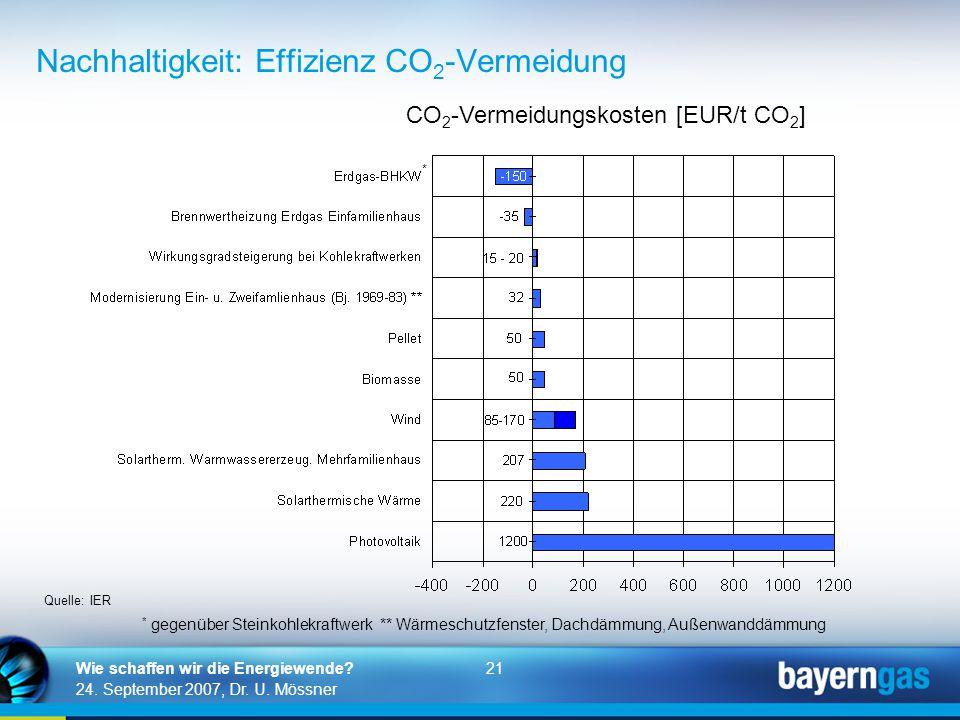 Nachhaltigkeit: Effizienz CO2-Vermeidung