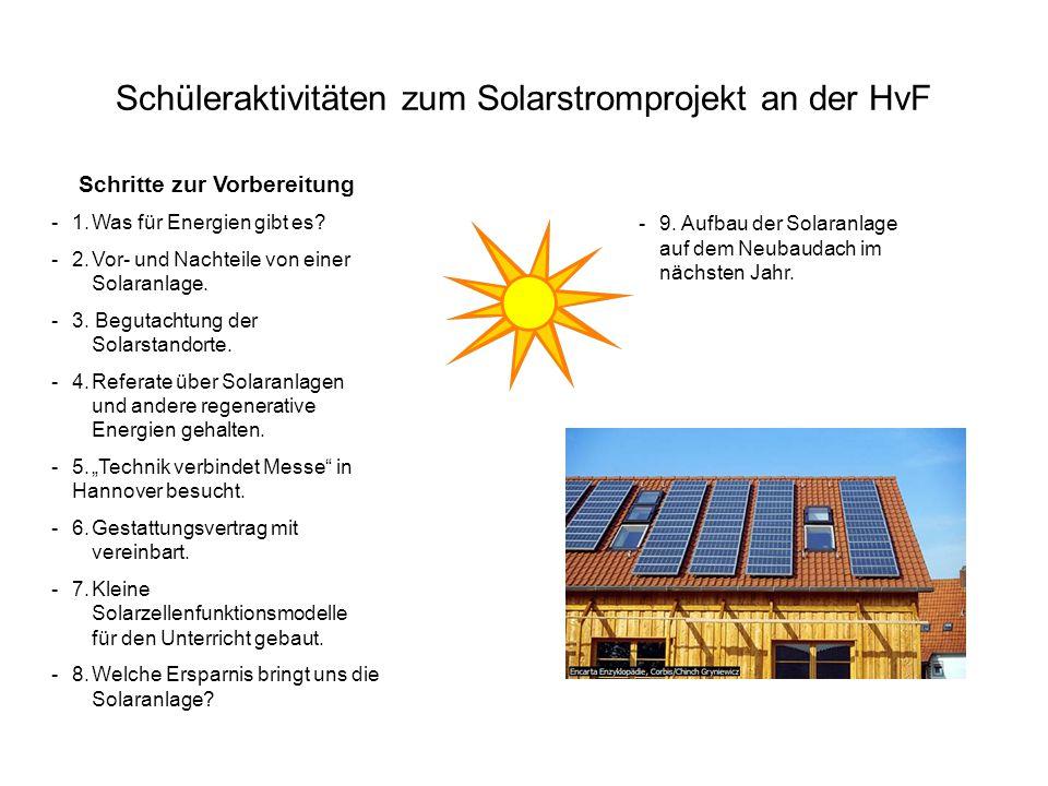 Schüleraktivitäten zum Solarstromprojekt an der HvF
