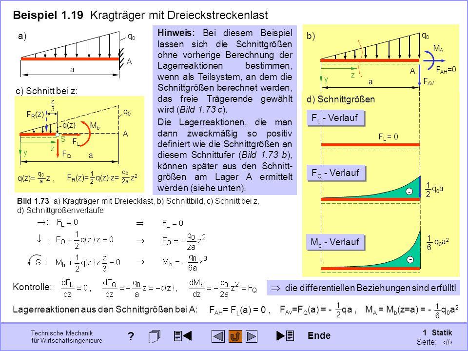 Beispiel 1.19 Kragträger mit Dreieckstreckenlast