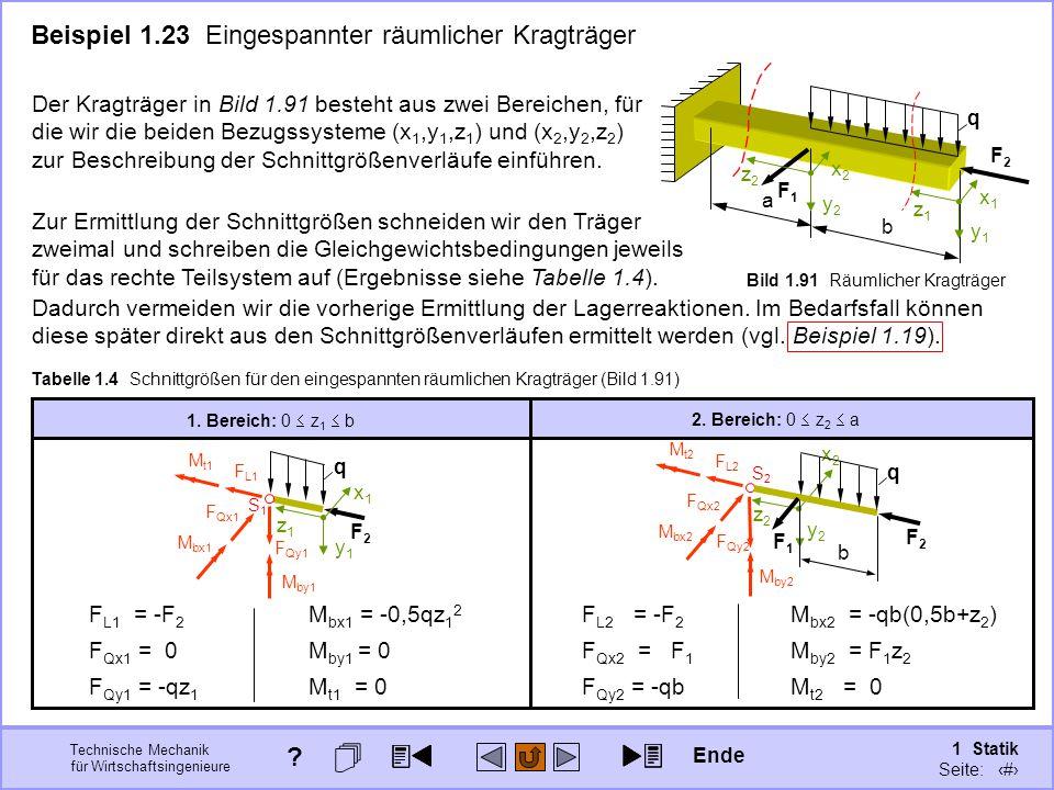 Beispiel 1.23 Eingespannter räumlicher Kragträger