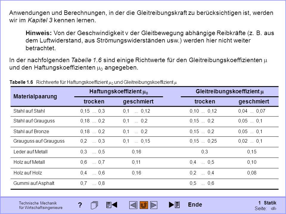 Haftungskoeffizient m0 Gleitreibungskoeffizient m