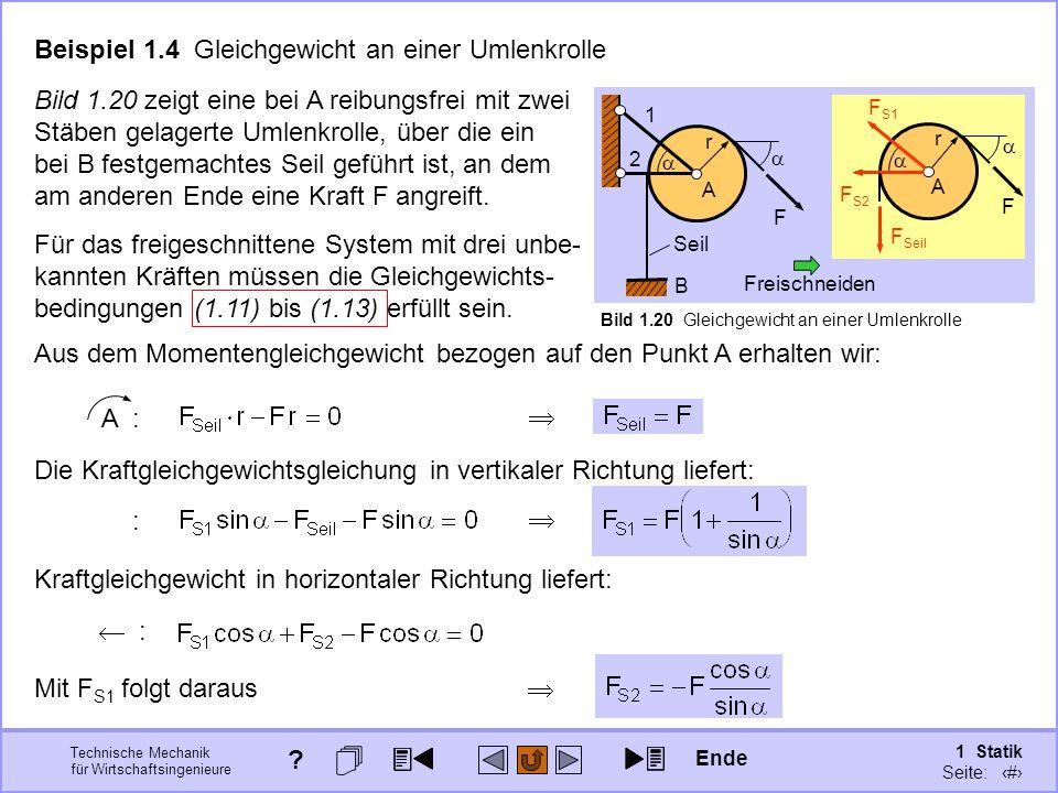 Beispiel 1.4 Gleichgewicht an einer Umlenkrolle