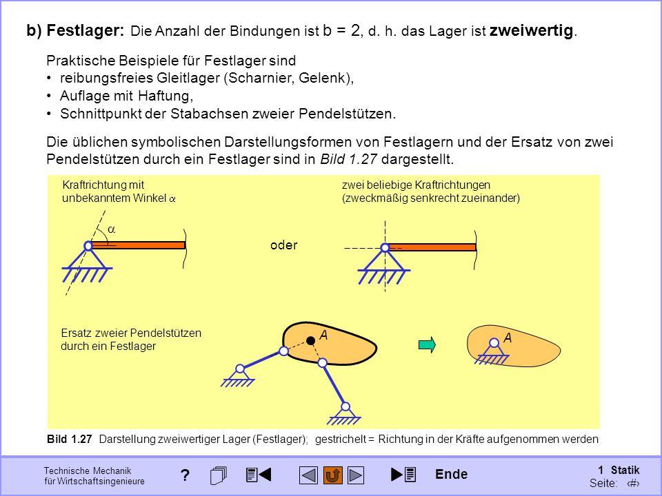 b) Festlager: Die Anzahl der Bindungen ist b = 2, d. h