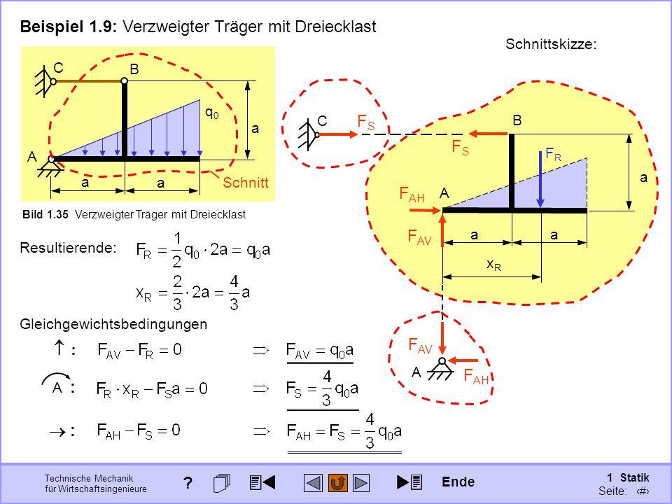 Beispiel 1.9: Verzweigter Träger mit Dreiecklast