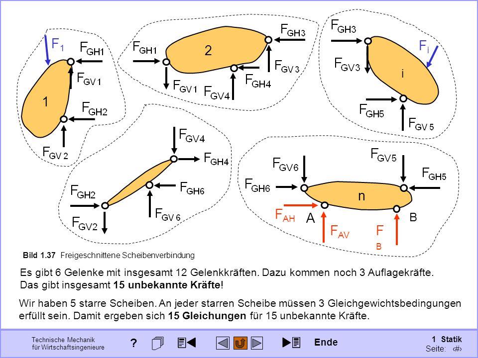 i Fi. 2. 1. F1. A. n. B. FB. FAV. FAH. Bild 1.37 Freigeschnittene Scheibenverbindung.