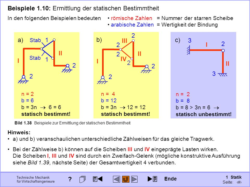 Beispiele 1.10: Ermittlung der statischen Bestimmtheit