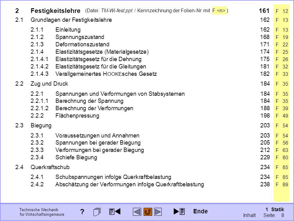 2 Festigkeitslehre 161 F 12 (Datei: TM-Wi-fest.ppt / Kennzeichnung der Folien-Nr. mit F <n> ) 2.1 Grundlagen der Festigkeitslehre 162 F 13.