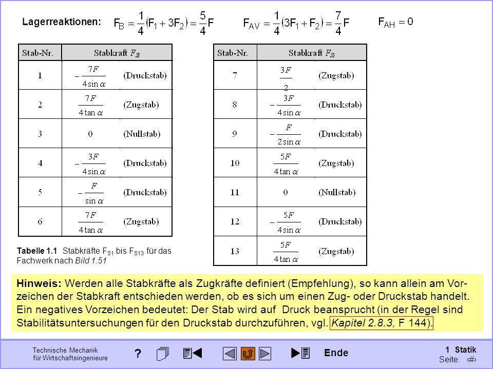 Lagerreaktionen: Tabelle 1.1 Stabkräfte FS1 bis FS13 für das Fachwerk nach Bild 1.51.