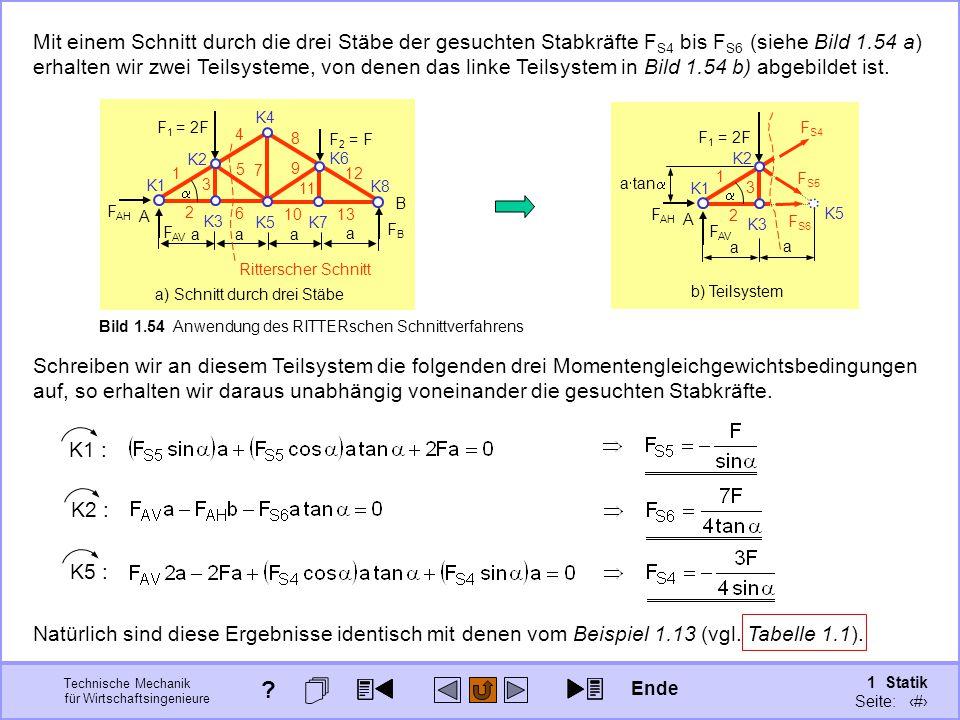 Mit einem Schnitt durch die drei Stäbe der gesuchten Stabkräfte FS4 bis FS6 (siehe Bild 1.54 a) erhalten wir zwei Teilsysteme, von denen das linke Teilsystem in Bild 1.54 b) abgebildet ist.